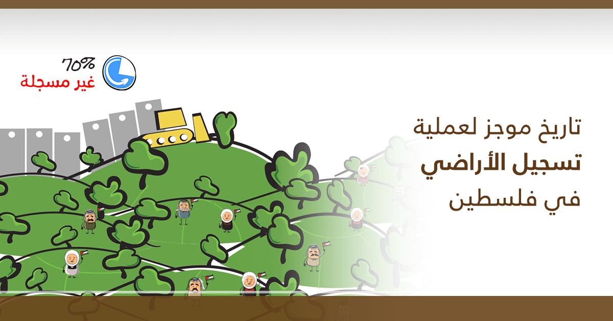 تاريخ موجز لعملية تسجيل الأراضي في فلسطين