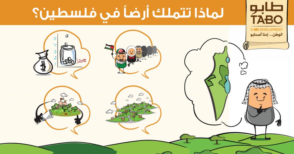 لماذا تتملك أرضاً في فلسطين؟