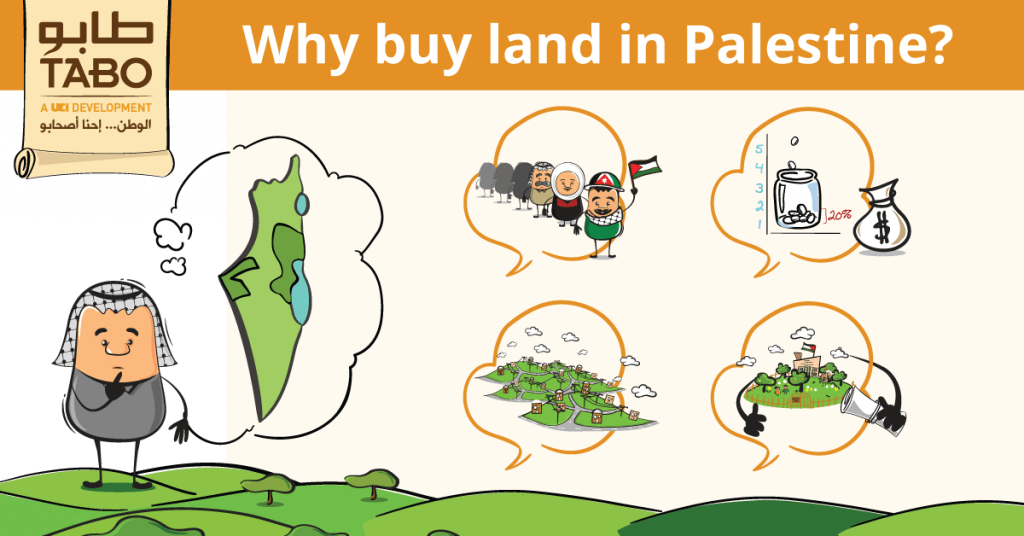 Why buy land in Palestine?